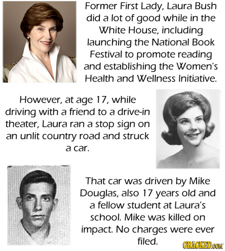 Famous People That Did Awful Things