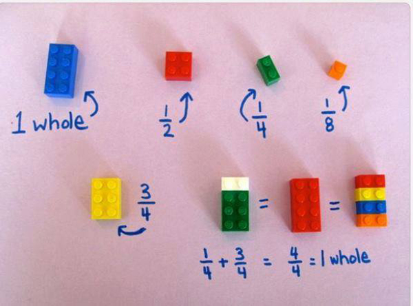 Awesome Uses For LEGO You Probably Never Considered