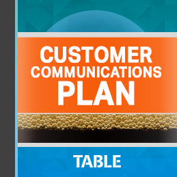 Customer Communications Plan report cover