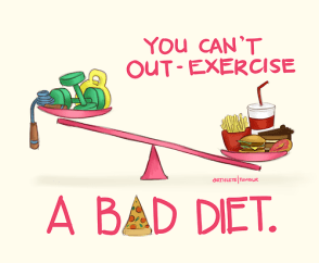 A bad diet