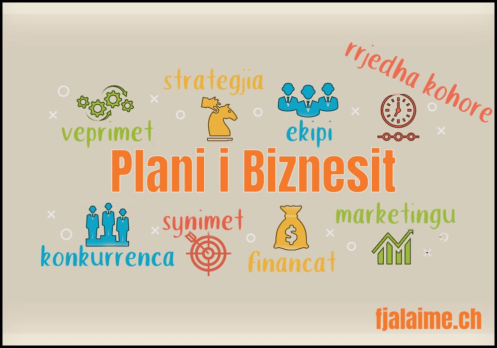 """Si të përpiloj një """"Plan Biznesi""""? - Fjalaime! (plani i biznesit)"""