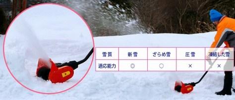 電動除雪スコップ対応表 和コーポレーションHPから引用