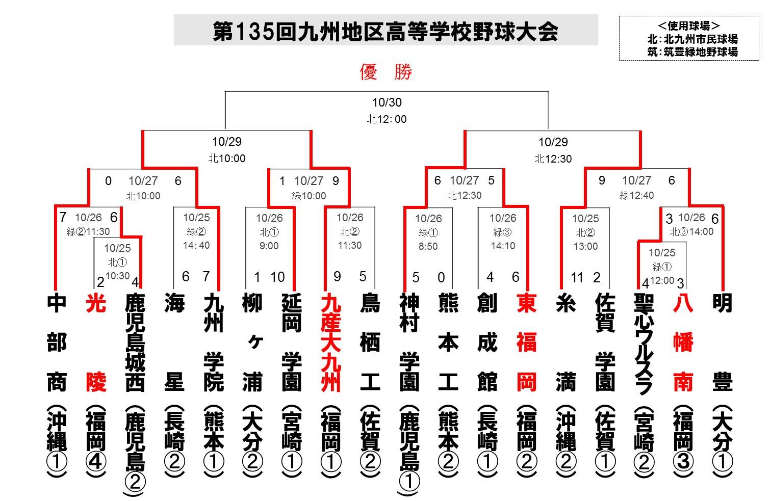 2014九州大会_秋_27