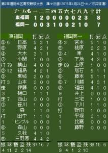 東福岡8-7福岡一