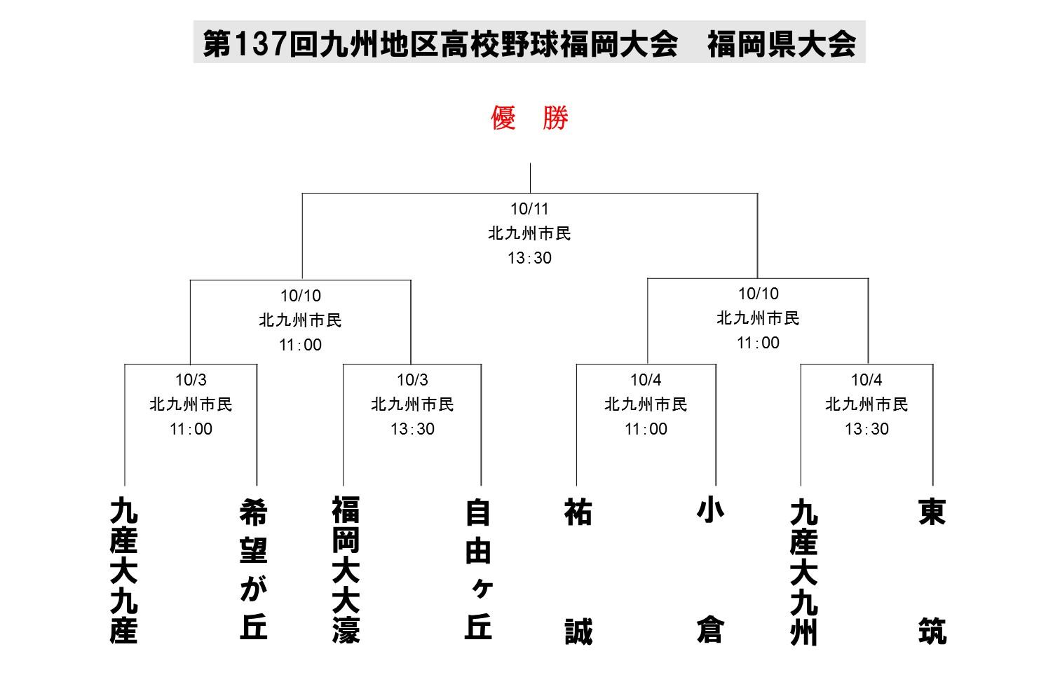 2015秋季大会県大会_原本