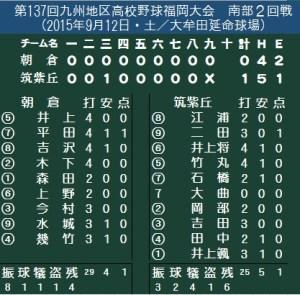 筑紫丘1-0朝倉