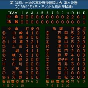 小倉2-0祐誠
