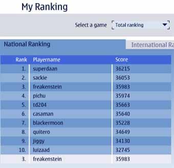 ranked3