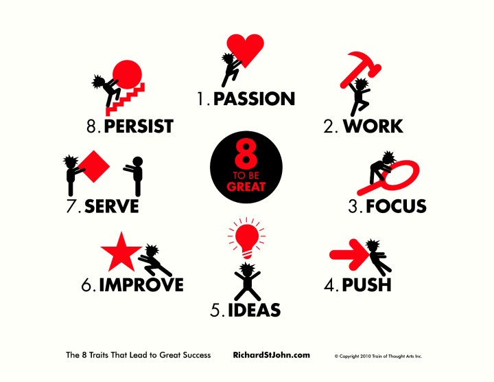 The 8 Traits Successful People Have in Common: 8 to Be Great. (Richard St. John)