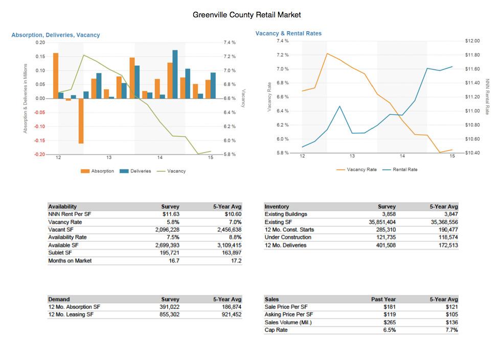 Flagship Properties - Industrial CMD
