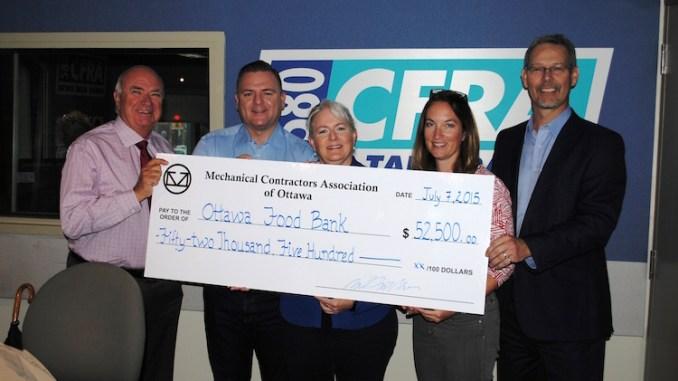 Mechanical Contractors Use Golf To Help Ottawa Food Bank