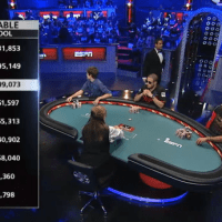 The Real Housewives of the World Series of Poker Main Event