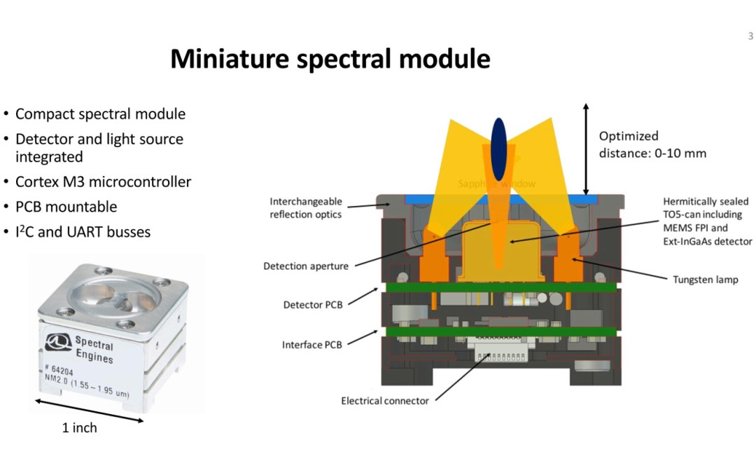 Flash Photonics Spectral Engines Miniature Spectral Module