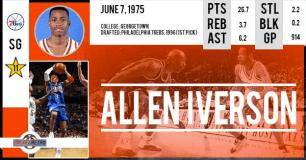https://basketretro.com/2016/09/19/vinesanity-les-debuts-dallen-iverson-1996-1997/