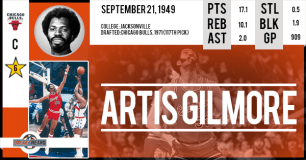 https://basketretro.com/2016/09/21/portrait-artis-gilmore-le-plus-grand-des-plus-grands/