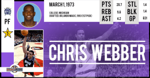 https://basketretro.com/2014/03/29/chris-webber-comme-un-gout-dinacheve/