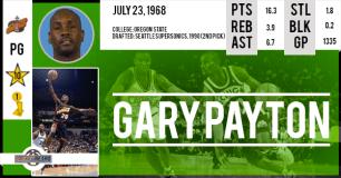 https://basketretro.com/2016/07/23/portrait-video-gary-payton-une-defense-de-fer-dans-un-gant-de-velours/