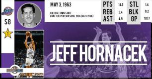 https://basketretro.com/2016/05/03/jeff-hornacek-le-role-player-par-excellence/