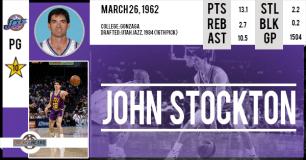 https://basketretro.com/2015/03/26/portrait-video-john-stockton-homme-ordinaire-joueur-extra-ordinaire/