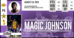 https://basketretro.com/2015/08/14/happy-birthday-magic-johnson-le-magicien-du-basket/