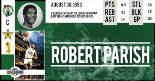 https://basketretro.com/2014/08/30/robert-parish-lhomme-aux-vingt-saisons-nba/