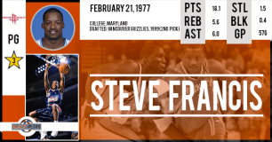 https://basketretro.com/2015/02/21/happy-birthday-steve-francis-la-fusee-du-texas-des-annees-2000/