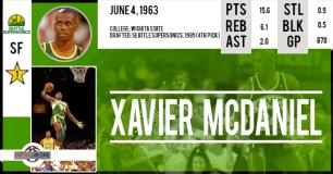 https://basketretro.com/2014/06/05/les-rois-du-trash-talking-larry-bird-et-xavier-mcdaniel-en-1988/