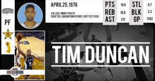 https://basketretro.com/2014/06/19/analyse-pourquoi-tim-duncan-est-il-le-big-fundamental/
