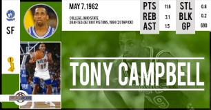Tony Campbell