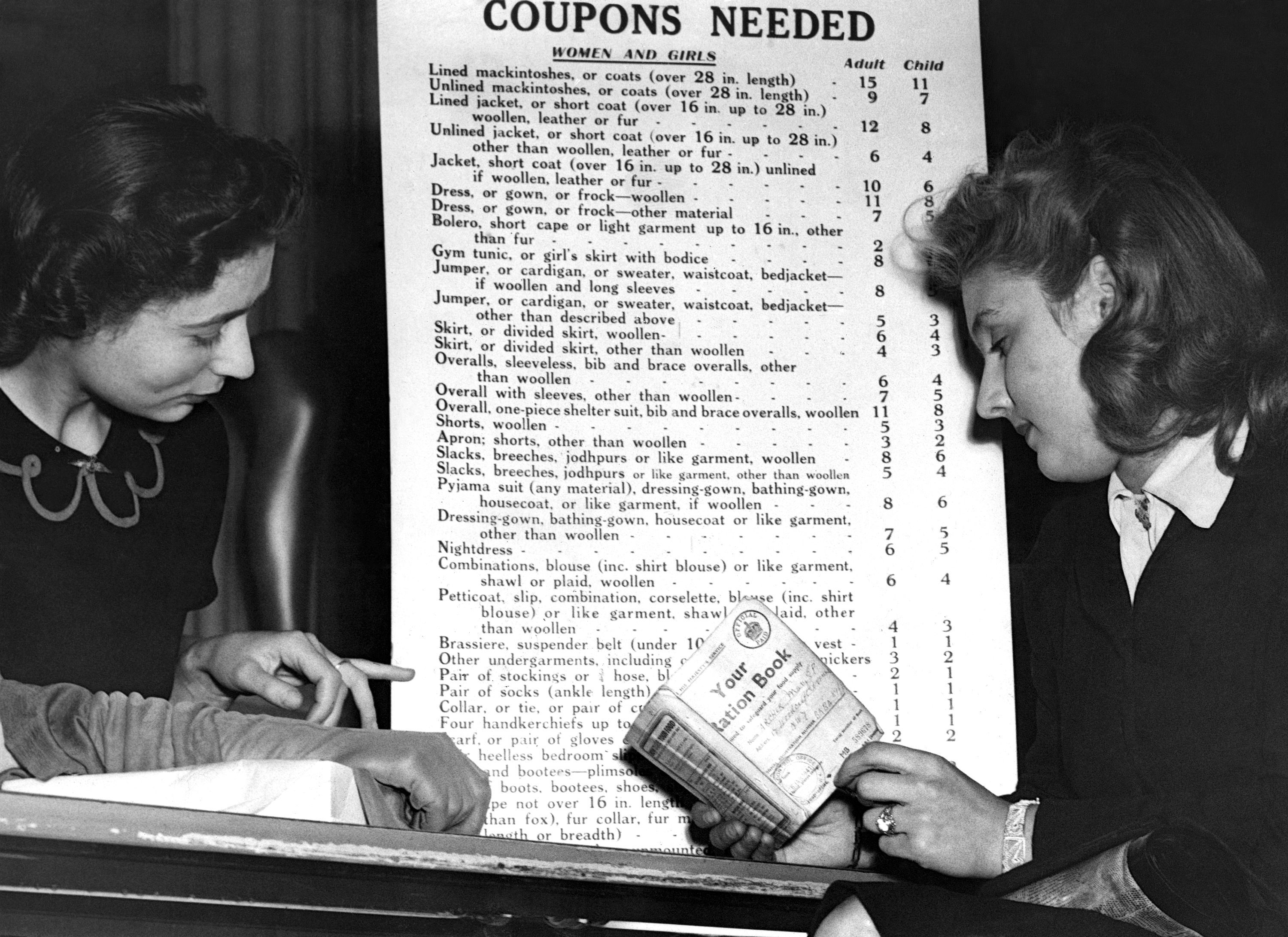 The Rationing Years In Britain