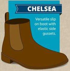 chelsea boots homme sarenza botte en cuir