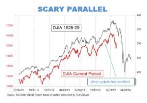 stockmarket-chart