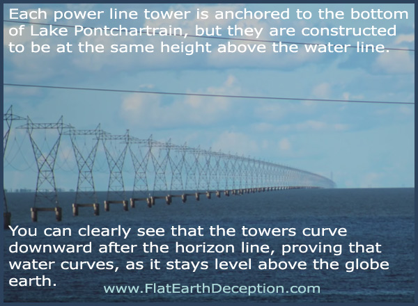 Lake Pontchartrain electrical towers prove that water curves over the globe earth