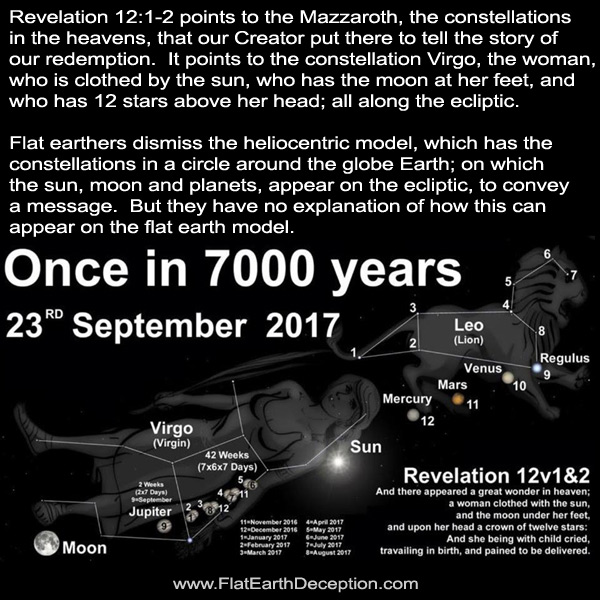 Revelation 12 sign. Flat earthers dismiss the heliocentric model, which has the constellations in a circle around the globe Earth; on which the sun, moon and planets, appear on the ecliptic, to convey a message.