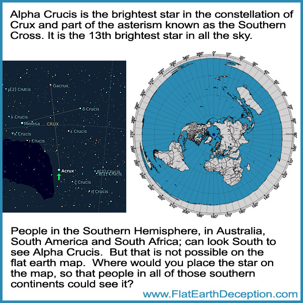 People in the Southern Hemisphere can all look South and see Alpha Crucis, but that is not possible on the flat earth model.