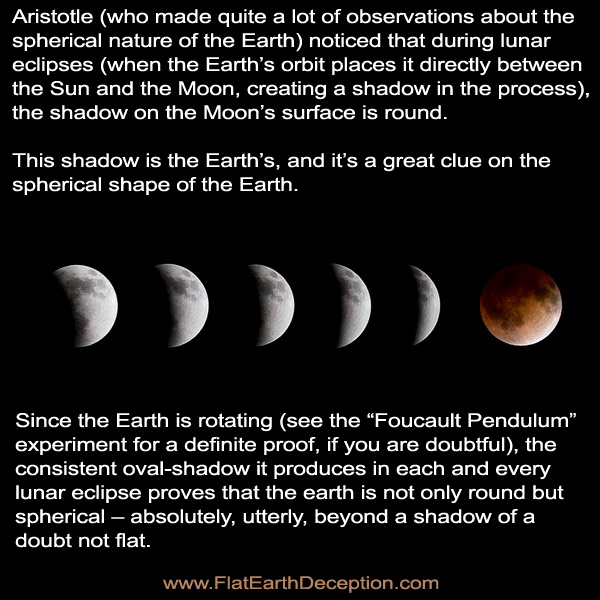 Lunar eclipses prove that the Earth is not flat!