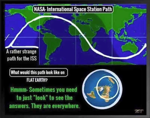 International Space Station path around a globe misrepresented by flat earthers