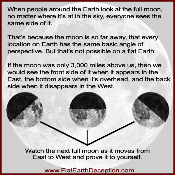 The moon can't work properly on the flat earth