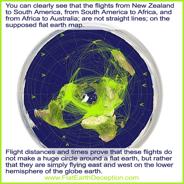 Flat earth airplane flights not possible