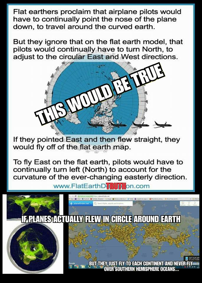 Paul Raines flat earth airplanes explanation