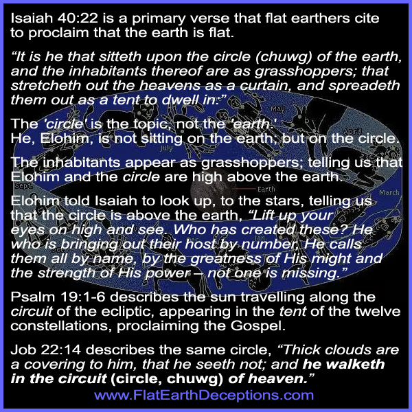 Flat Earth Deception, Nathan Roberts Flat Earth Bible Verses