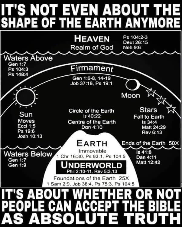 Flat Earther quote about Bible absolute truth