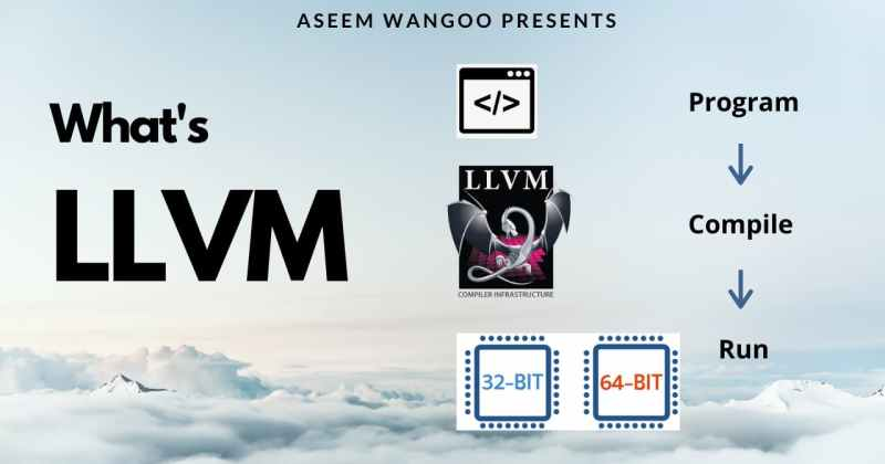 What's LLVM?