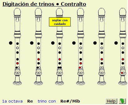Trinos contralto mib re