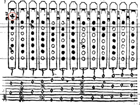 Figura 3: Lámina de <em>Fontegara</em> con símbolo del trébol