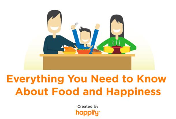 happifyfood1