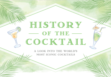 To Celebrate London Cocktail Week, Origin Stories of Your Favorite Concoctions
