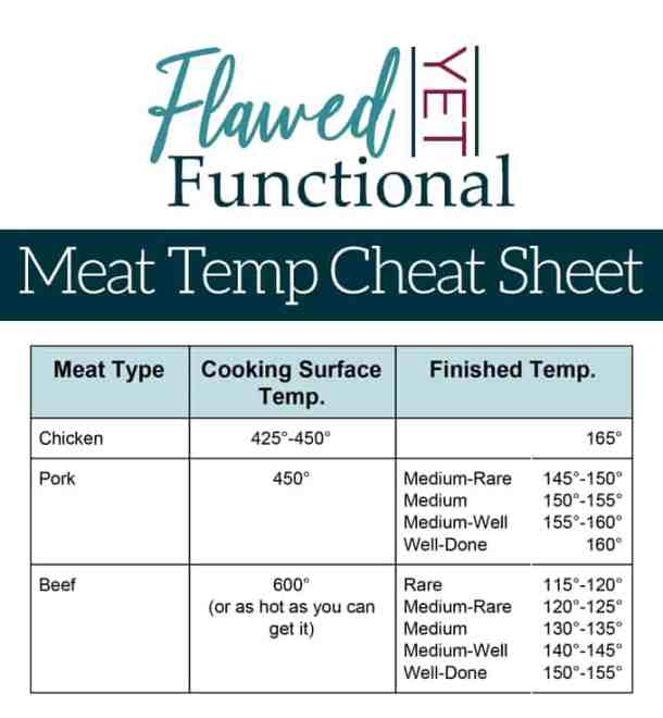 final internal cooking temperature for pork chicken beef