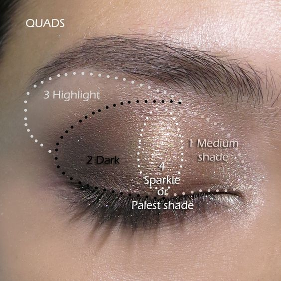 20 Easy Step By Step Eyeshadow Tutorials For Beginners Flawlessend
