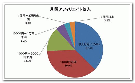 LP_jisseki_3